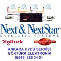 GÖKTÜRK ELEKTRONİK Uydu Anten Servisi